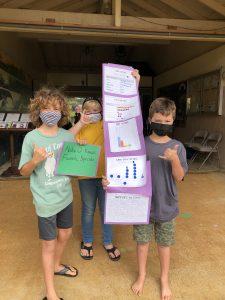 Alaka'i O Kaua'i 3rd graders hold charts