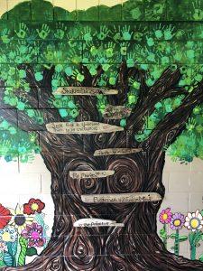 Alaka'i O Kaua'i learner art 7 Habits tree
